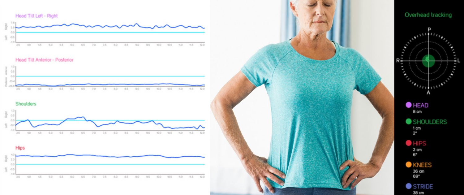 Your Physical Therapy Technology Source | Kinetisense Technology